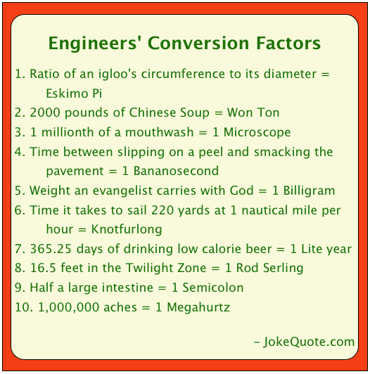 Engineers' Conversion Factors: 1. Ratio of an igloo's diameter to its circumference = Eskimo Pi 2. 2,000 pounds of Chinese soup = Won Ton 3. 1 millionth of a mouthwash = 1 microscope